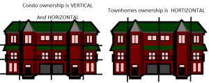 Townhome vs condo