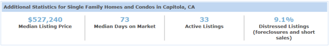 Capitola additional stats 12.1.13